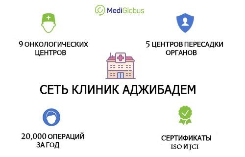 лечение в клиниках аджибадем в турции
