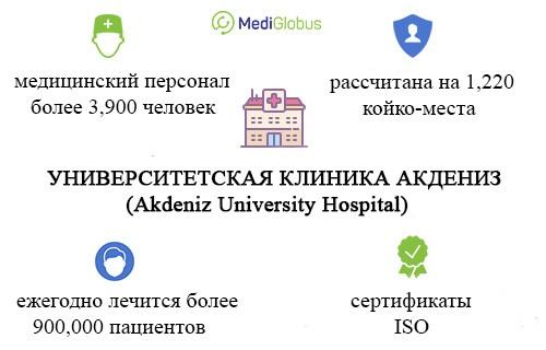 информация о клинике акдениз