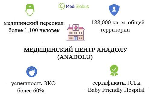 лечение в медицинском центре анадолу в турции