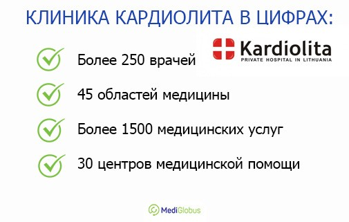 кардиолита клиника цифры