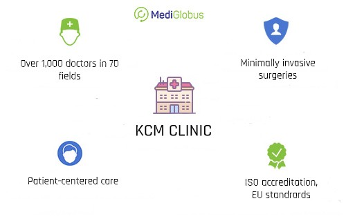 information about the kcm clinic in poland