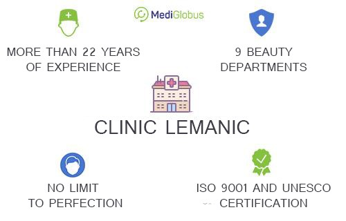 How many people treat at lemanic clinic, how many doctors work at lemanic  clinic