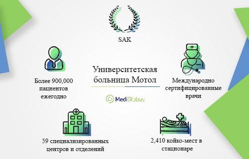 университетская больница мотол инфографика