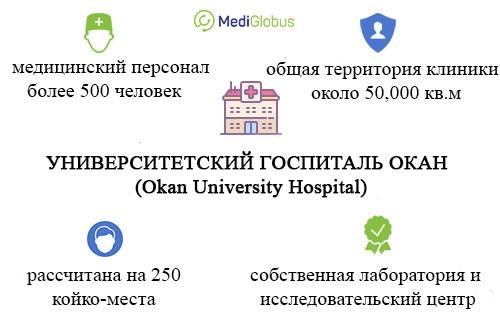 статистика турецкой униклиники окан