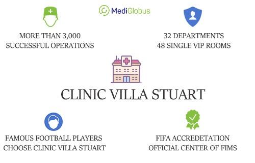 How many people treat at villa stuart clinic, how many doctors worl at villa stuart clinic