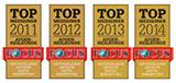 Certificates 2011-2014