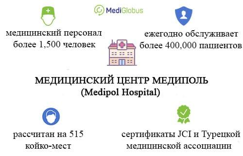 медиполь турция стамбул лечение в клинике