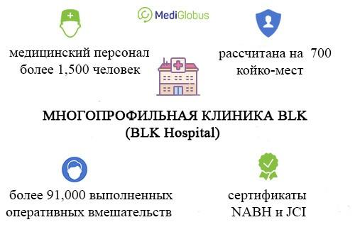 информация о клинике blk  в индии