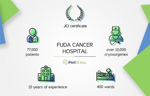 fuda cancer hospital