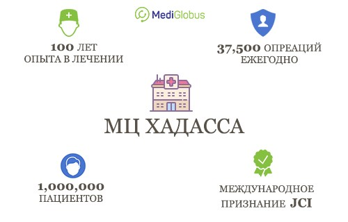 Сколько пациентов приезжает в клинику Хадасса, сколько операций в год проводят в клинике Хадасса