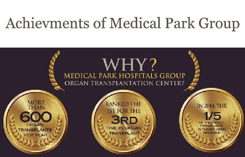 more than 3000 organ transplatations at medical park hopital
