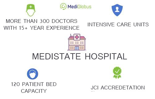 statistics about medistate hospital in turkey