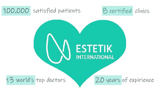 interesting facts about estetik international clinic