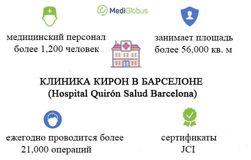 информация о клинике кирон в барселоне