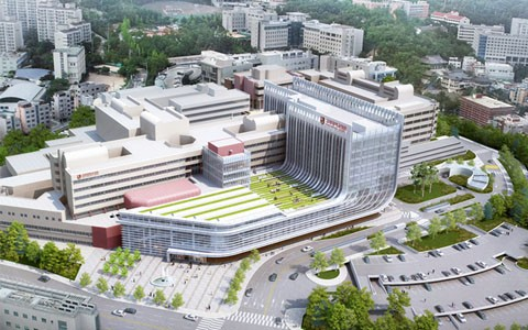 Medical care in Korea