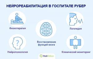 Neurorehabilitation informational image (Ruber Hospital)