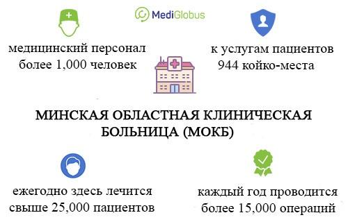 информация о минской областной клинической больнице