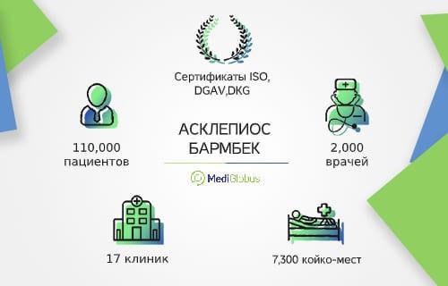 Инфографика больница Асклепиос Бармбек