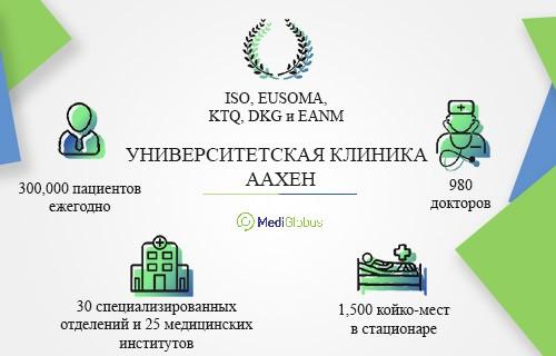 информация о клинике аахен