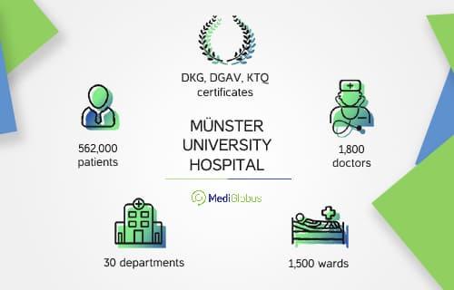 medical treatment in munster university hospital ukm in germany