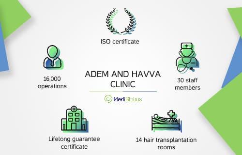 adem and havva hair transplantation turkey istambul infographic