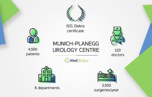 munich-planegg urology centre germany
