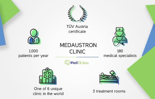 medaustron proton therapy ion beam therapy cancer treatment in austria