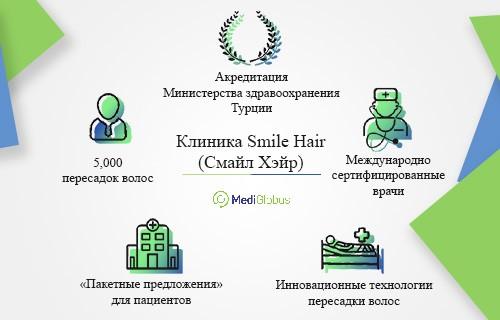 инфографика клиники смайл хэйр