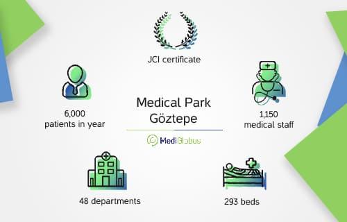 Göztepe Medical Park Hospital treatment in turkey