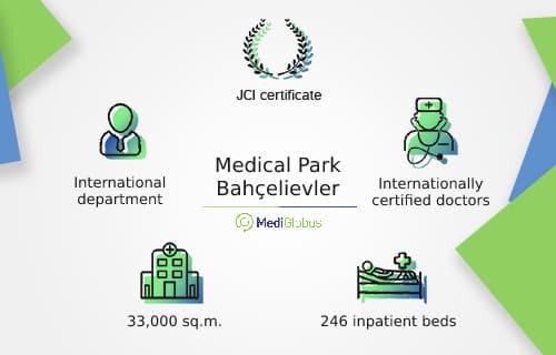 Medical Park Bahcelevier