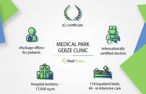 medical park geztepe information